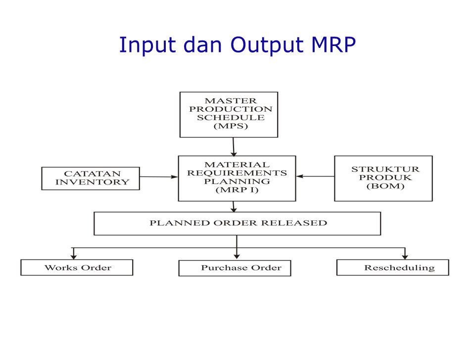 Master Production Schedule (MPS) (1) MPS menentukan prosedur MRP dengan jadwal pemenuhan produk jadi.