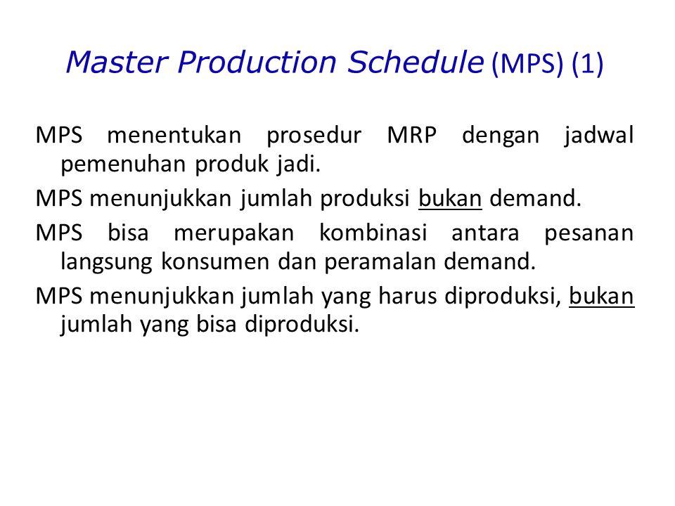 Proses penentuan jumlah tenaga kerja dan mesin yang dibutuhkan untuk menyelesaikan kegiatan produksi.