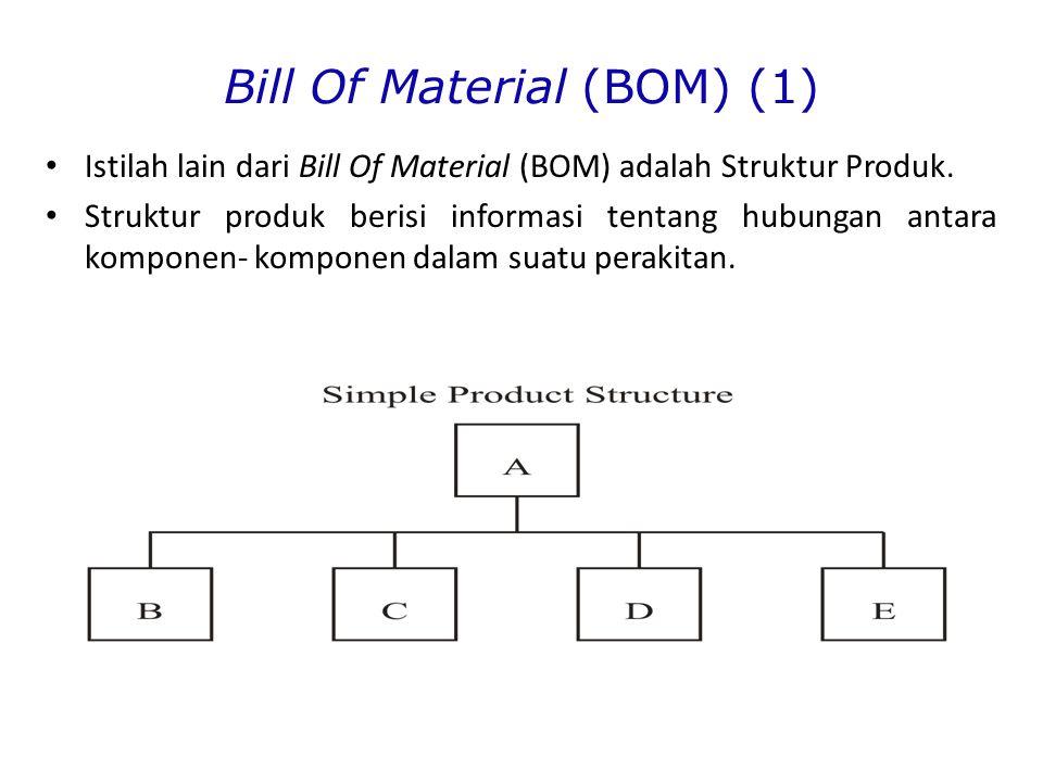 Bill Of Material (BOM) (1) Istilah lain dari Bill Of Material (BOM) adalah Struktur Produk.