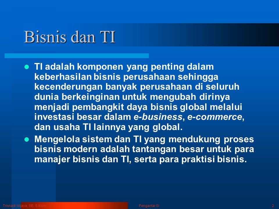 Trisnadi Wijaya, SE, S.Kom Pengantar SI2 Bisnis dan TI TI adalah komponen yang penting dalam keberhasilan bisnis perusahaan sehingga kecenderungan ban