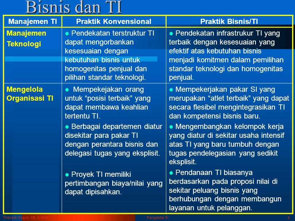 Trisnadi Wijaya, SE, S.Kom Pengantar SI4 Bisnis dan TI Manajemen TIPraktik KonvensionalPraktik Bisnis/TI Manajemen Teknologi Pendekatan terstruktur TI
