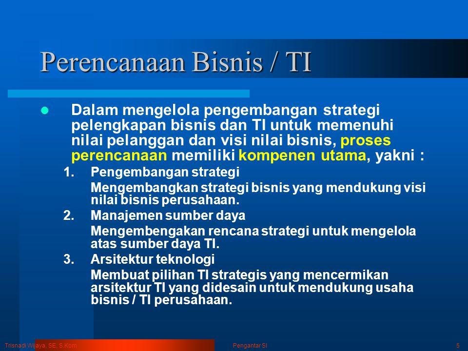 Trisnadi Wijaya, SE, S.Kom Pengantar SI5 Perencanaan Bisnis / TI Dalam mengelola pengembangan strategi pelengkapan bisnis dan TI untuk memenuhi nilai