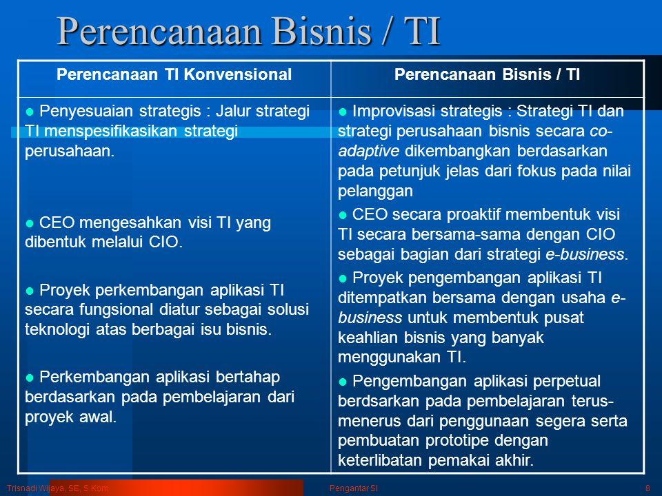 Trisnadi Wijaya, SE, S.Kom Pengantar SI8 Perencanaan Bisnis / TI Perencanaan TI KonvensionalPerencanaan Bisnis / TI Penyesuaian strategis : Jalur stra