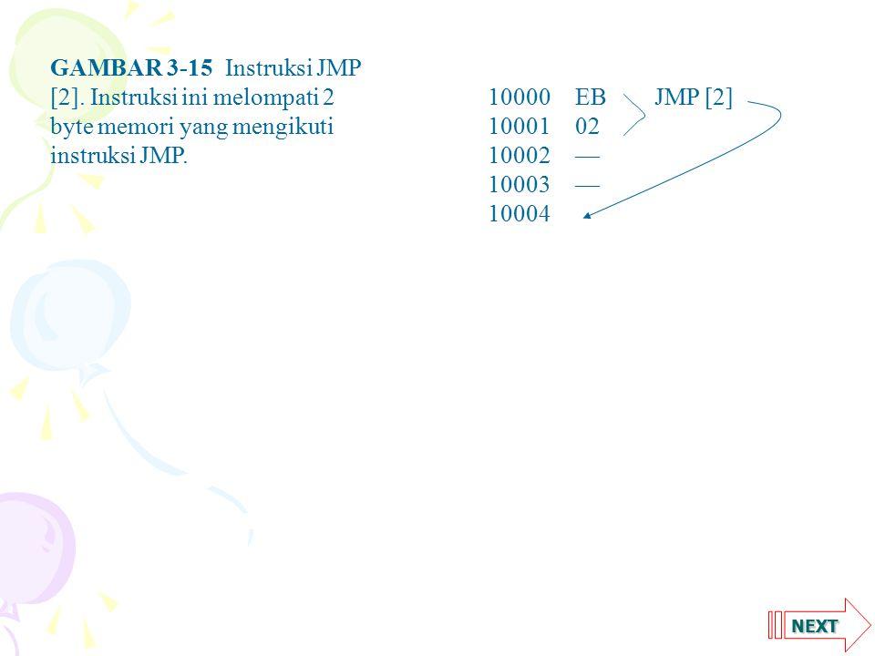 NEXT GAMBAR 3-15Instruksi JMP [2].