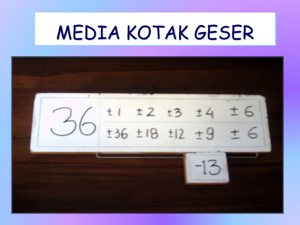 20/04/2015AMIRULLAH,S.Pd29 DAFTAR PUSTAKA Amirullah,2006. Memfaktorkan dengan menggunakan teknik kotak geser pada siswa kelas 3 SMP.TransformasiISSN:0