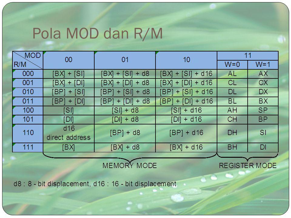 Pola MOD dan R/M