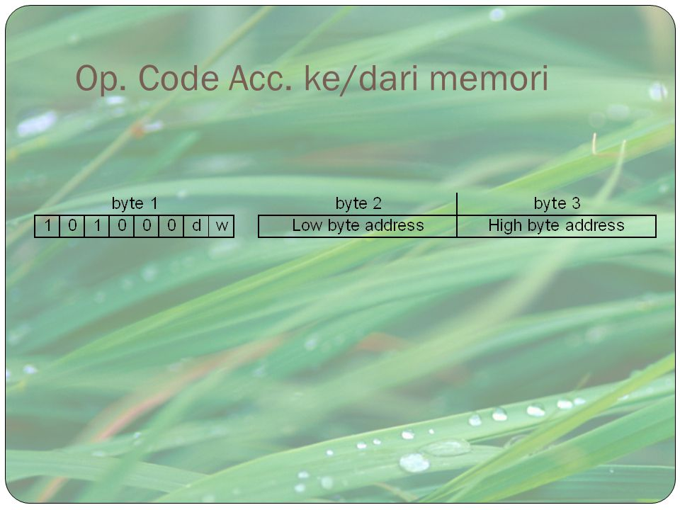 Op. Code Acc. ke/dari memori