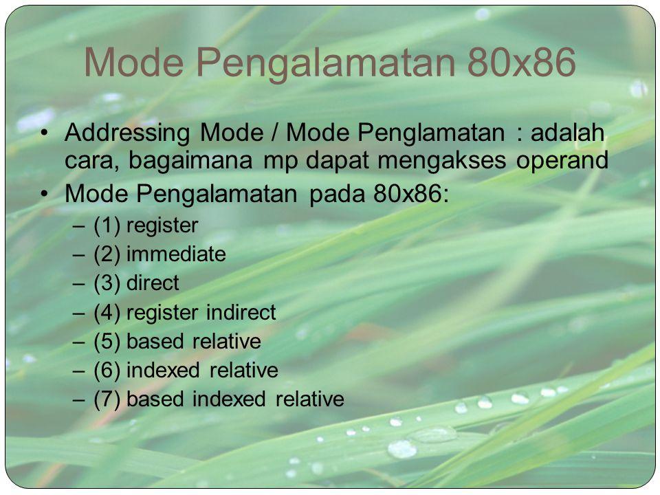 Mode Pengalamatan 80x86 Addressing Mode / Mode Penglamatan : adalah cara, bagaimana mp dapat mengakses operand Mode Pengalamatan pada 80x86: –(1) regi