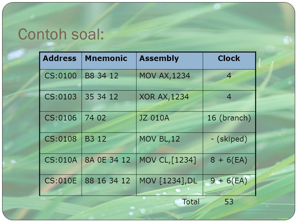 Contoh soal: AddressMnemonicAssemblyClock CS:0100B8 34 12MOV AX,12344 CS:010335 34 12XOR AX,12344 CS:010674 02JZ 010A16 (branch) CS:0108B3 12MOV BL,12