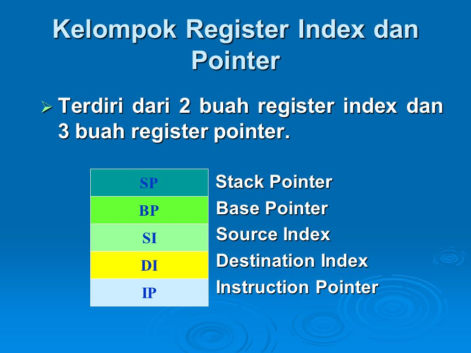 Kelompok Register Index dan Pointer  Terdiri dari 2 buah register index dan 3 buah register pointer. Stack Pointer Stack Pointer Base Pointer Base Po