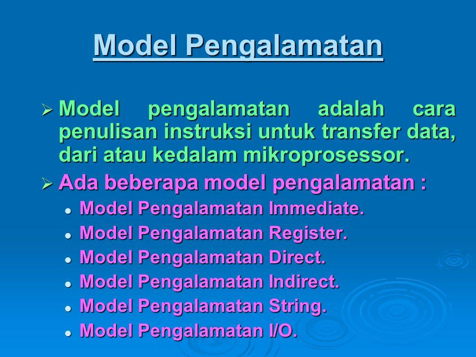 Model Pengalamatan  Model pengalamatan adalah cara penulisan instruksi untuk transfer data, dari atau kedalam mikroprosessor.  Ada beberapa model pe