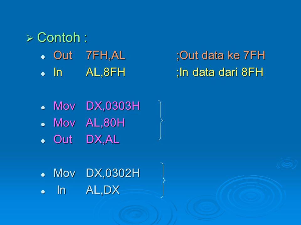  Contoh : Out7FH,AL;Out data ke 7FH Out7FH,AL;Out data ke 7FH InAL,8FH;In data dari 8FH InAL,8FH;In data dari 8FH MovDX,0303H MovDX,0303H MovAL,80H M