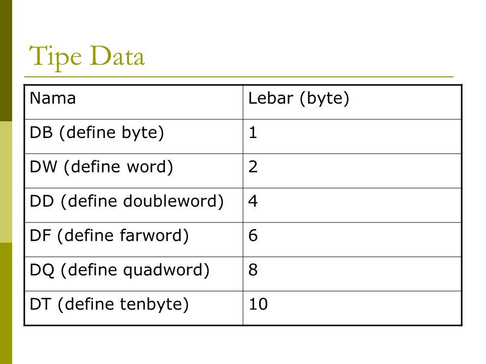 Tipe Data NamaLebar (byte) DB (define byte)1 DW (define word)2 DD (define doubleword)4 DF (define farword)6 DQ (define quadword)8 DT (define tenbyte)1