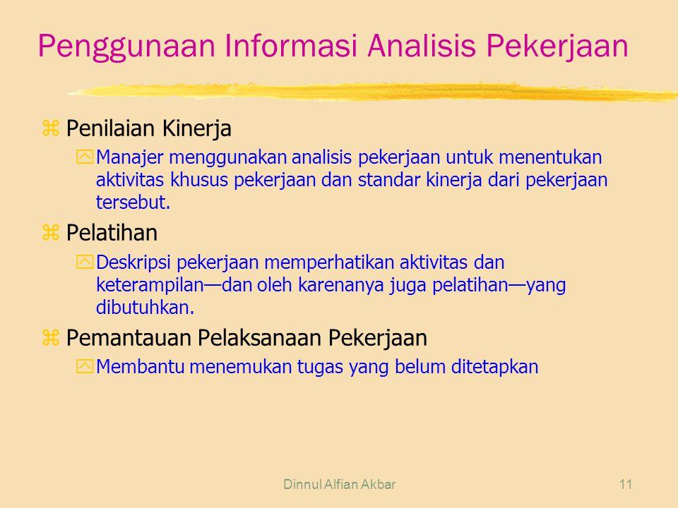 Dinnul Alfian Akbar11 Penggunaan Informasi Analisis Pekerjaan zPenilaian Kinerja yManajer menggunakan analisis pekerjaan untuk menentukan aktivitas kh