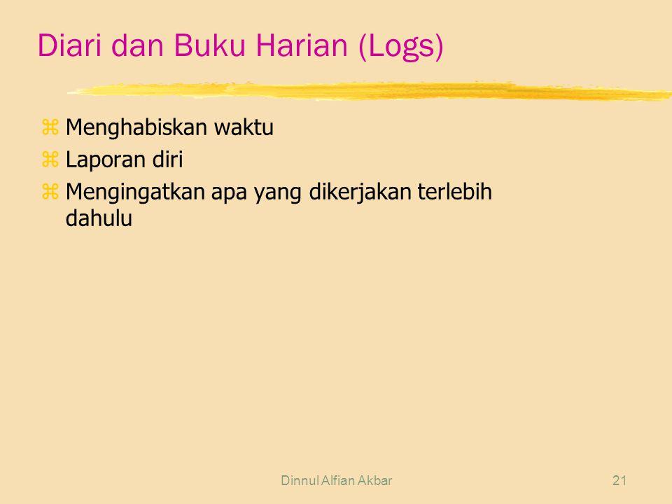 Dinnul Alfian Akbar21 Diari dan Buku Harian (Logs) zMenghabiskan waktu zLaporan diri zMengingatkan apa yang dikerjakan terlebih dahulu