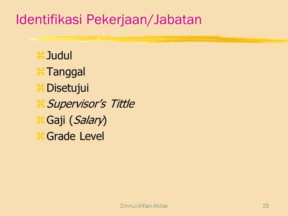 Dinnul Alfian Akbar25 Identifikasi Pekerjaan/Jabatan zJudul zTanggal zDisetujui zSupervisor's Tittle zGaji (Salary) zGrade Level