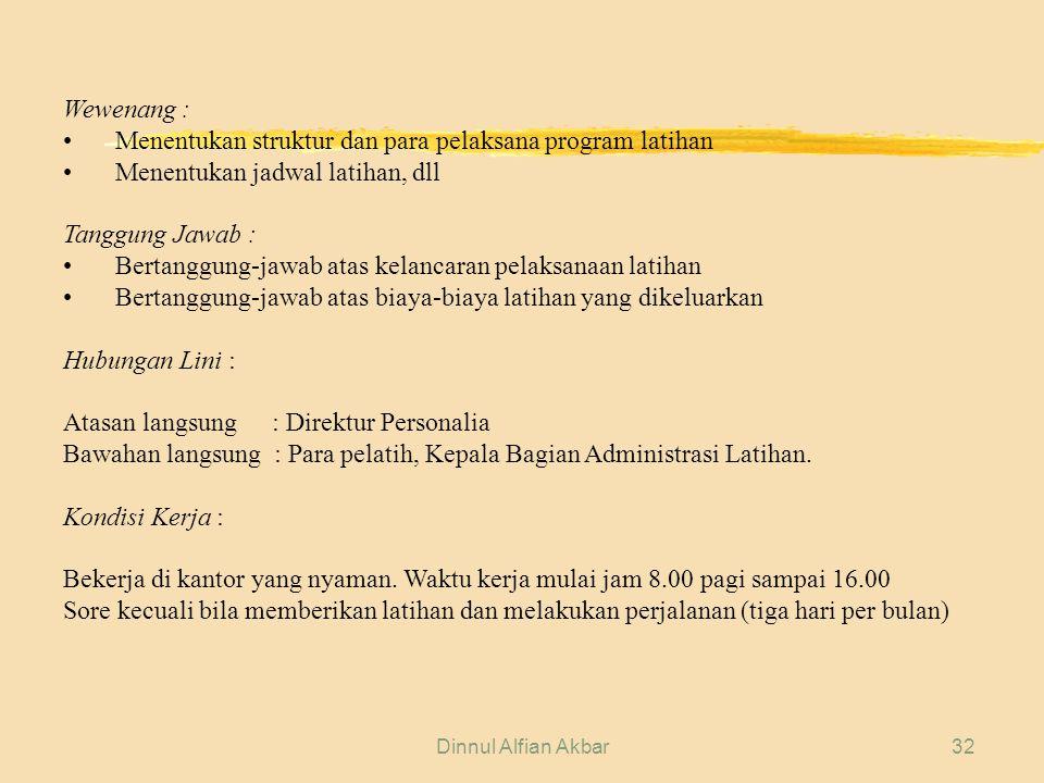 Dinnul Alfian Akbar32 Wewenang : Menentukan struktur dan para pelaksana program latihan Menentukan jadwal latihan, dll Tanggung Jawab : Bertanggung-ja