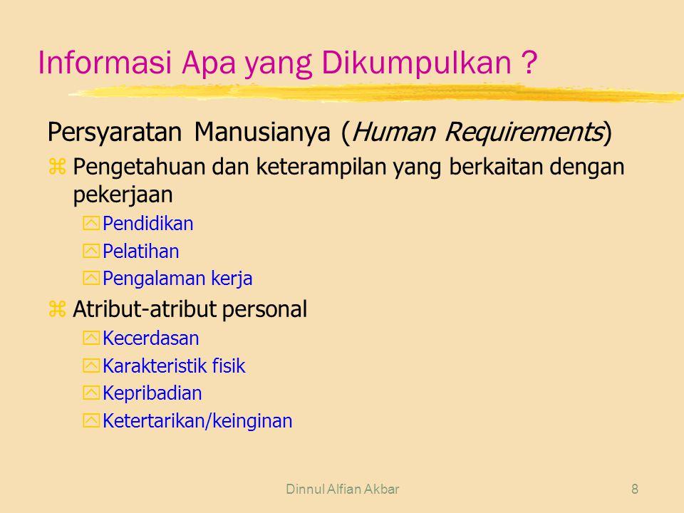 Dinnul Alfian Akbar8 Informasi Apa yang Dikumpulkan ? Persyaratan Manusianya (Human Requirements) z Pengetahuan dan keterampilan yang berkaitan dengan