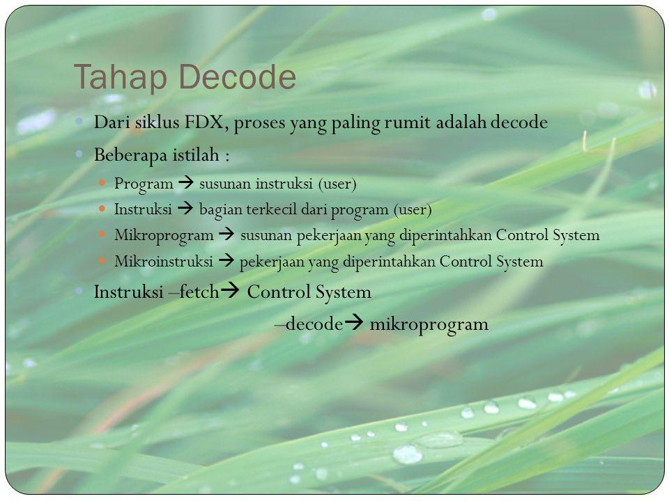 ADD A,B Opcode ADD dibawa ke CU Didecodekan menjadi B (di memori)  ALU [2] B (di ALU)  ACC [3] A (di memori)  ALU [4] B (di ACC)  ALU [5] + A & B [6] Hasil  ACC [7] ACC Control System /Control Unit /Instruction Decoder Memory A ADD B,Hasil 1 4 3,7 B 2,5 B 5 + 6