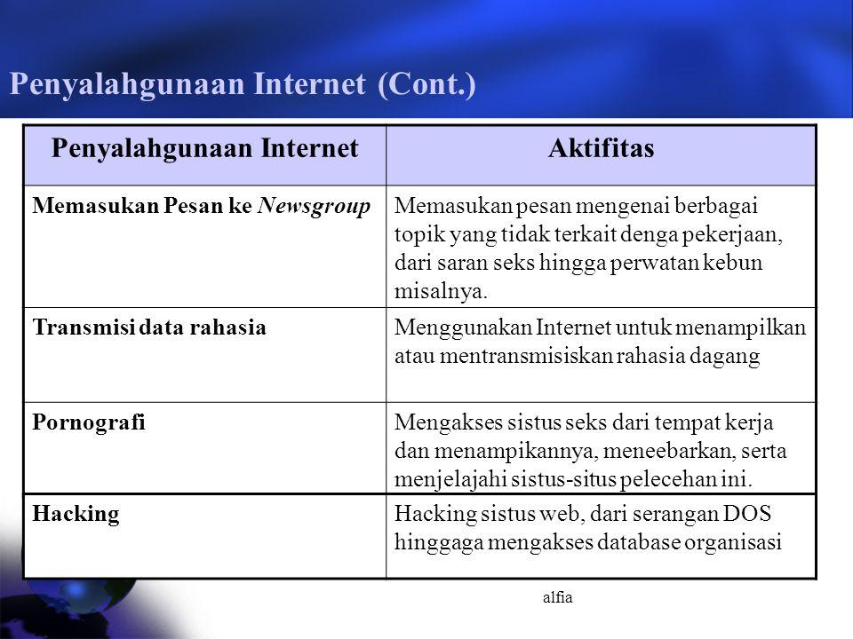 alfia Penyalahgunaan Internet (Cont.) Penyalahgunaan InternetAktifitas Memasukan Pesan ke NewsgroupMemasukan pesan mengenai berbagai topik yang tidak terkait denga pekerjaan, dari saran seks hingga perwatan kebun misalnya.