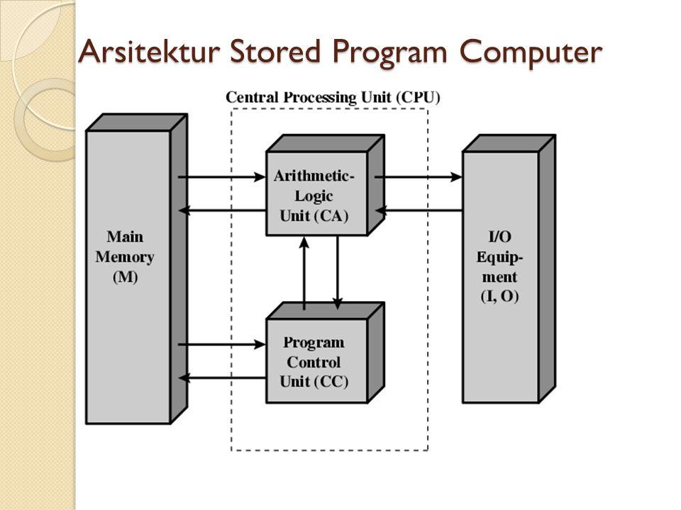 Arsitektur Stored Program Computer