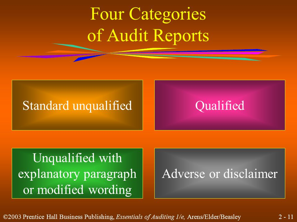 2 - 11 ©2003 Prentice Hall Business Publishing, Essentials of Auditing 1/e, Arens/Elder/Beasley Four Categories of Audit Reports Standard unqualified Unqualified with explanatory paragraph or modified wording Qualified Adverse or disclaimer