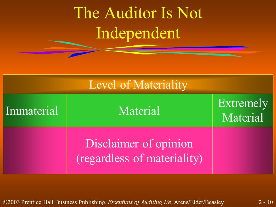 2 - 40 ©2003 Prentice Hall Business Publishing, Essentials of Auditing 1/e, Arens/Elder/Beasley The Auditor Is Not Independent ImmaterialMaterial Leve
