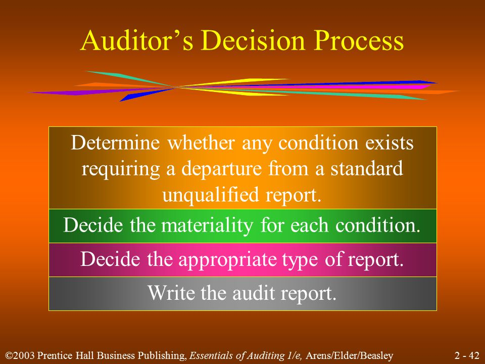 2 - 42 ©2003 Prentice Hall Business Publishing, Essentials of Auditing 1/e, Arens/Elder/Beasley Auditor's Decision Process Determine whether any condi