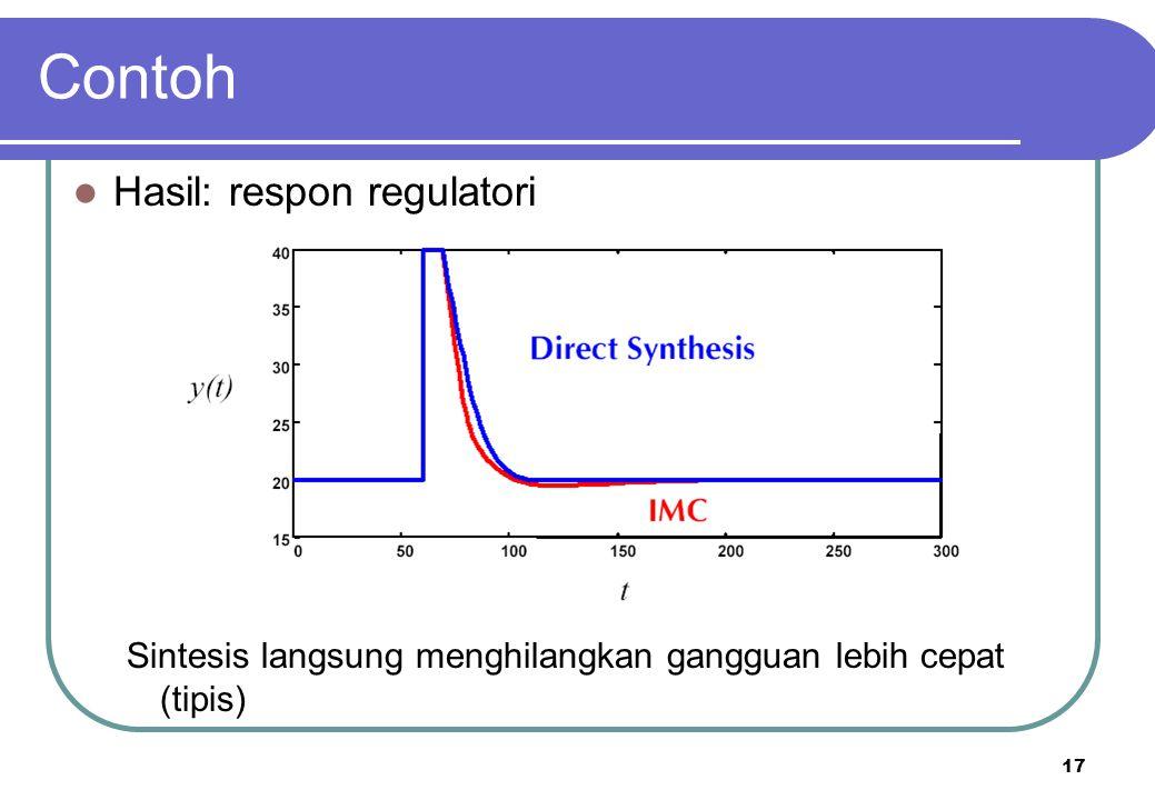 17 Contoh Hasil: respon regulatori Sintesis langsung menghilangkan gangguan lebih cepat (tipis)