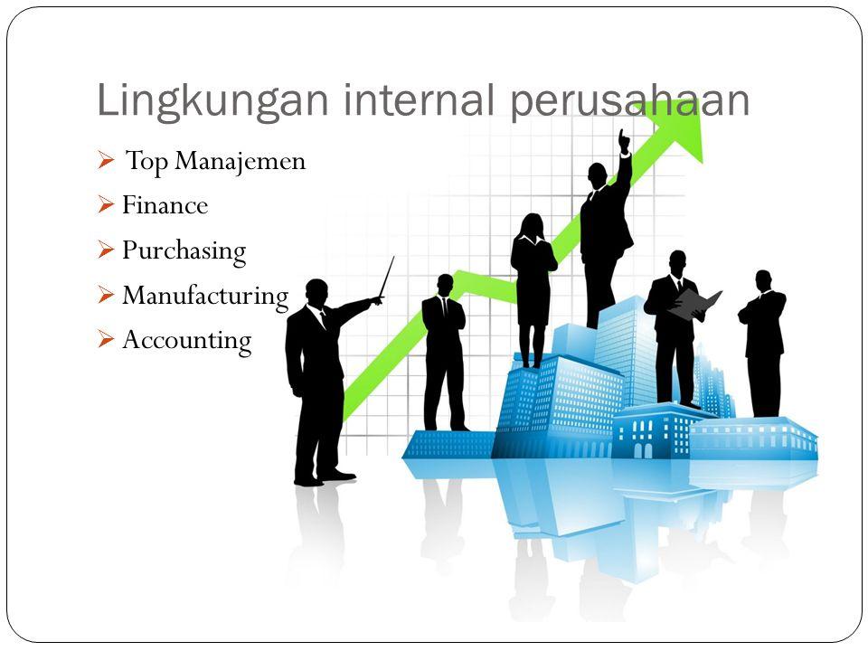 Lingkungan internal perusahaan  Top Manajemen  Finance  Purchasing  Manufacturing  Accounting