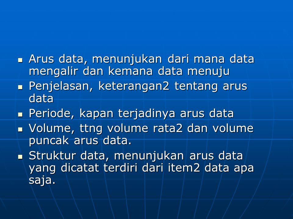 Arus data, menunjukan dari mana data mengalir dan kemana data menuju Arus data, menunjukan dari mana data mengalir dan kemana data menuju Penjelasan, keterangan2 tentang arus data Penjelasan, keterangan2 tentang arus data Periode, kapan terjadinya arus data Periode, kapan terjadinya arus data Volume, ttng volume rata2 dan volume puncak arus data.