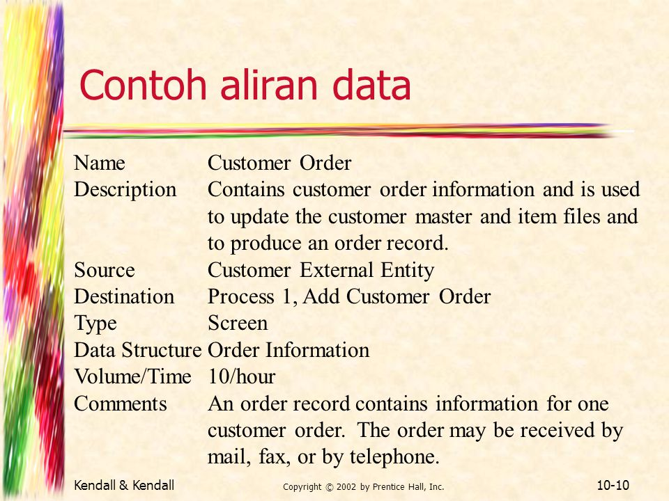 Kendall & Kendall Copyright © 2002 by Prentice Hall, Inc. 10-10 Contoh aliran data NameCustomer Order DescriptionContains customer order information a