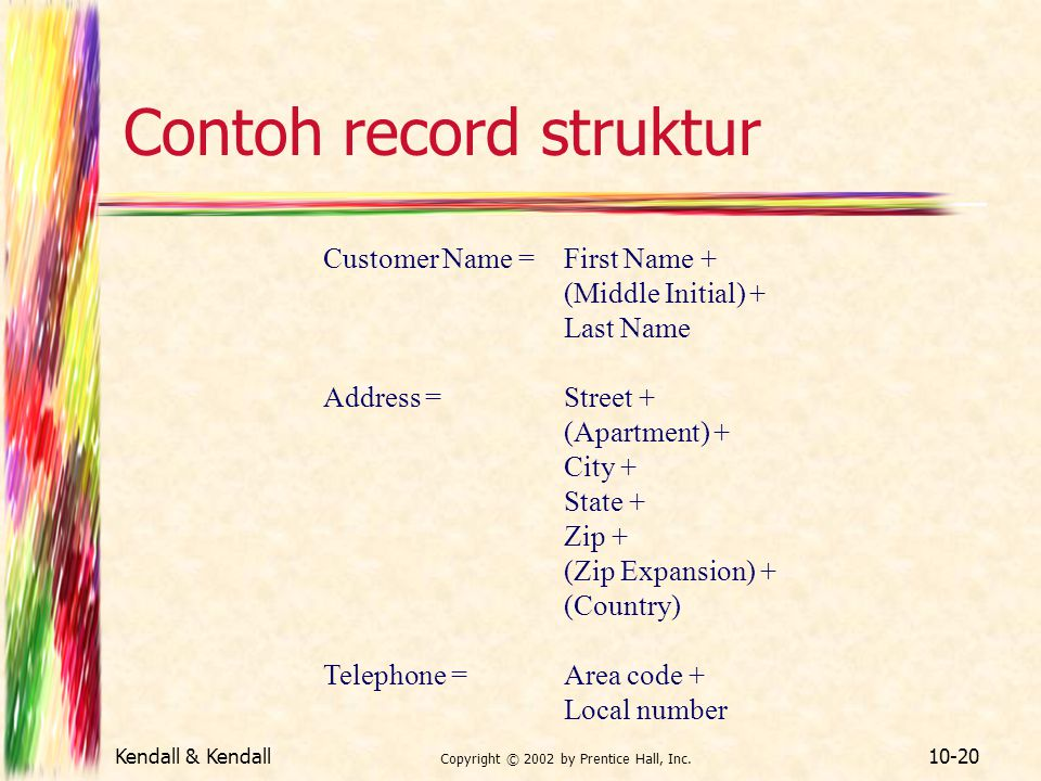 Kendall & Kendall Copyright © 2002 by Prentice Hall, Inc. 10-20 Contoh record struktur Customer Name =First Name + (Middle Initial) + Last Name Addres