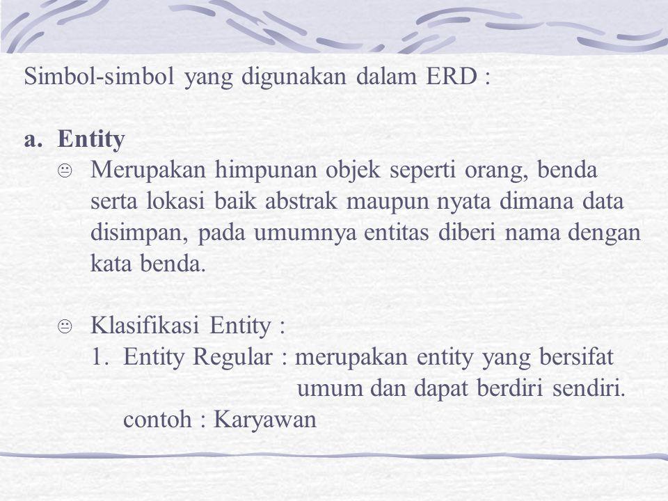 PelangganBarang Membeli M M Kd_plg Alamat_plgNama_plg Kd_brg Nama_brg