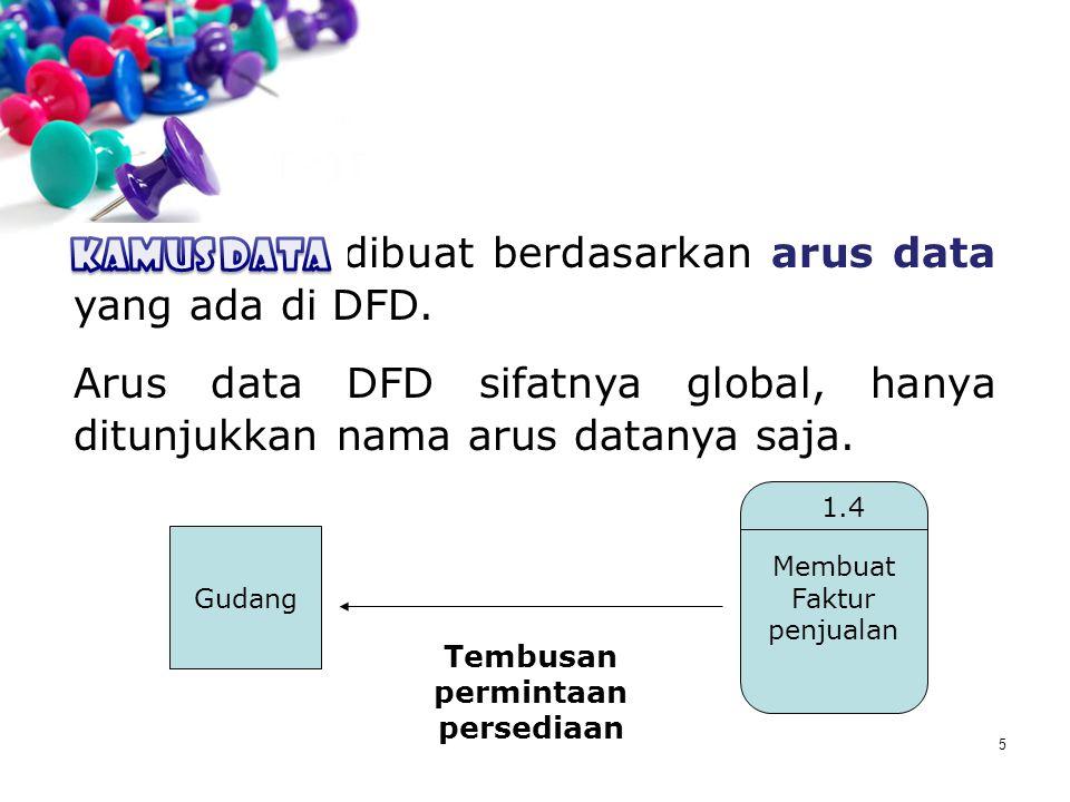 5 Kamus data dibuat berdasarkan arus data yang ada di DFD. Arus data DFD sifatnya global, hanya ditunjukkan nama arus datanya saja. Gudang Membuat Fak