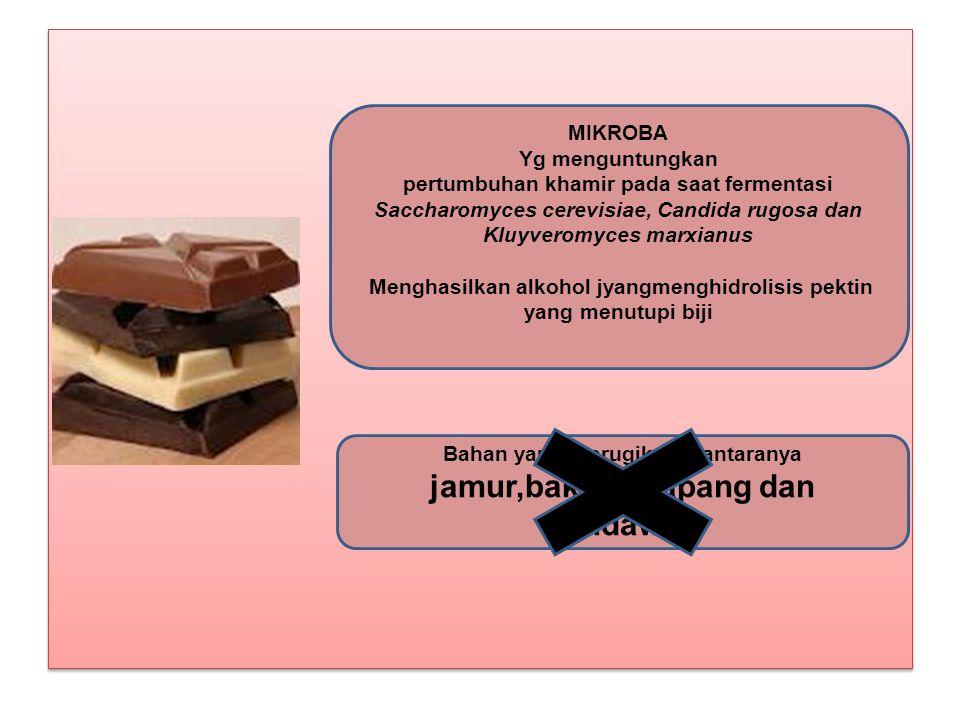 MIKROBA Yg menguntungkan pertumbuhan khamir pada saat fermentasi Saccharomyces cerevisiae, Candida rugosa dan Kluyveromyces marxianus Menghasilkan alkohol jyangmenghidrolisis pektin yang menutupi biji Bahan yang merugikan diantaranya jamur,bakteri,kapang dan cendawan