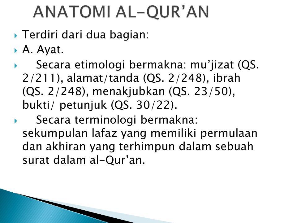 ANATOMI AL-QUR'AN  Terdiri dari dua bagian:  A. Ayat.  Secara etimologi bermakna: mu'jizat (QS. 2/211), alamat/tanda (QS. 2/248), ibrah (QS. 2/248)