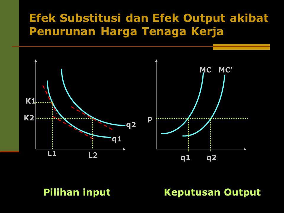 L1 L2 K1 K2 q2 q1 P q2q1 MCMC' Pilihan inputKeputusan Output Efek Substitusi dan Efek Output akibat Penurunan Harga Tenaga Kerja