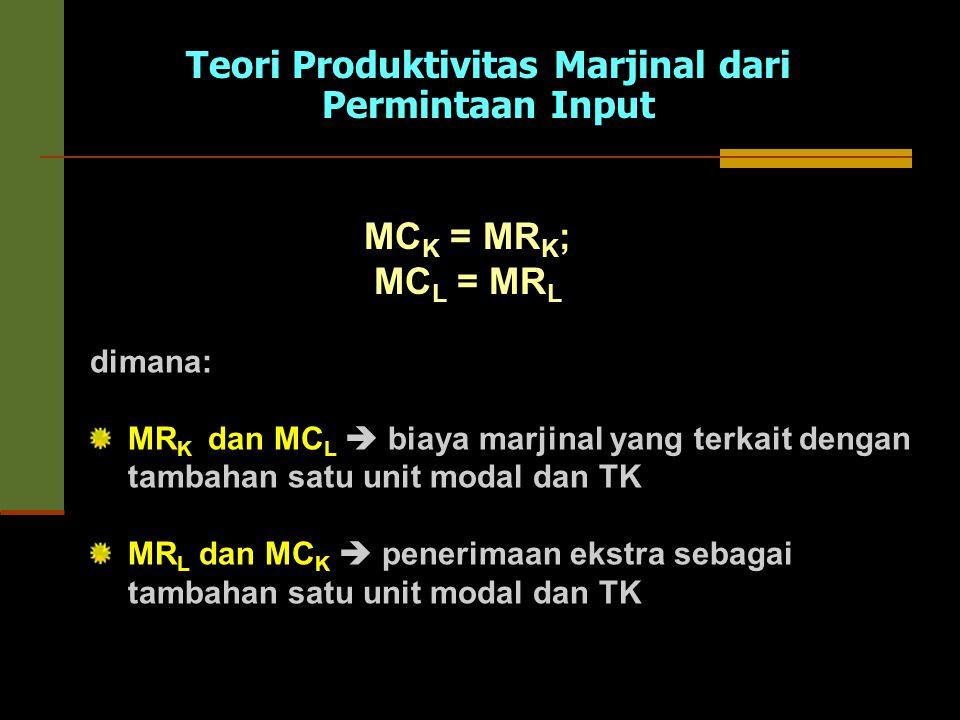Teori Produktivitas Marjinal dari Permintaan Input MC K = MR K ; MC L = MR L dimana: MR K dan MC L  biaya marjinal yang terkait dengan tambahan satu