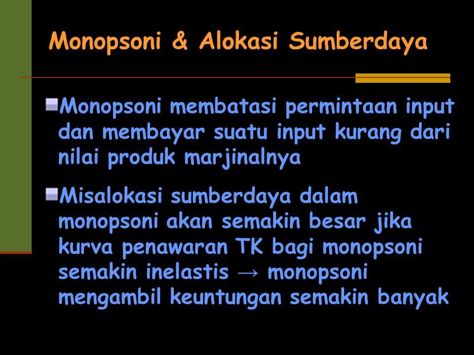 Monopsoni & Alokasi Sumberdaya Monopsoni membatasi permintaan input dan membayar suatu input kurang dari nilai produk marjinalnya Misalokasi sumberday