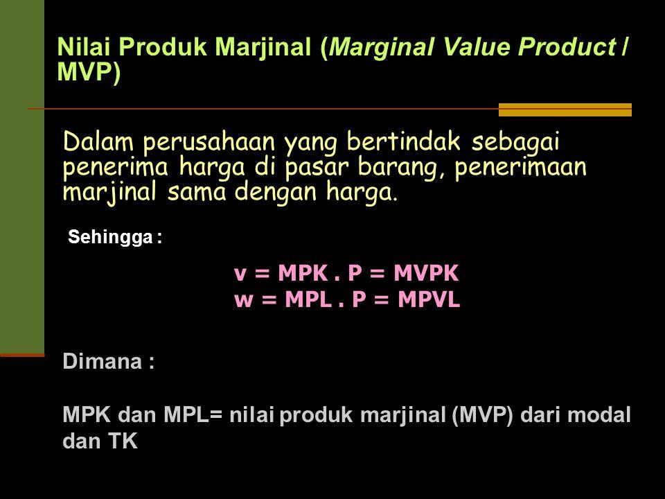 Nilai Produk Marjinal (Marginal Value Product / MVP) Dalam perusahaan yang bertindak sebagai penerima harga di pasar barang, penerimaan marjinal sama