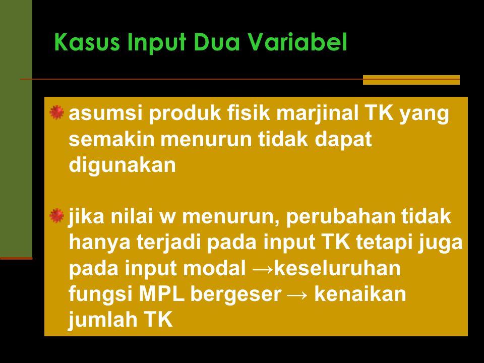 Kasus Input Dua Variabel asumsi produk fisik marjinal TK yang semakin menurun tidak dapat digunakan jika nilai w menurun, perubahan tidak hanya terjad