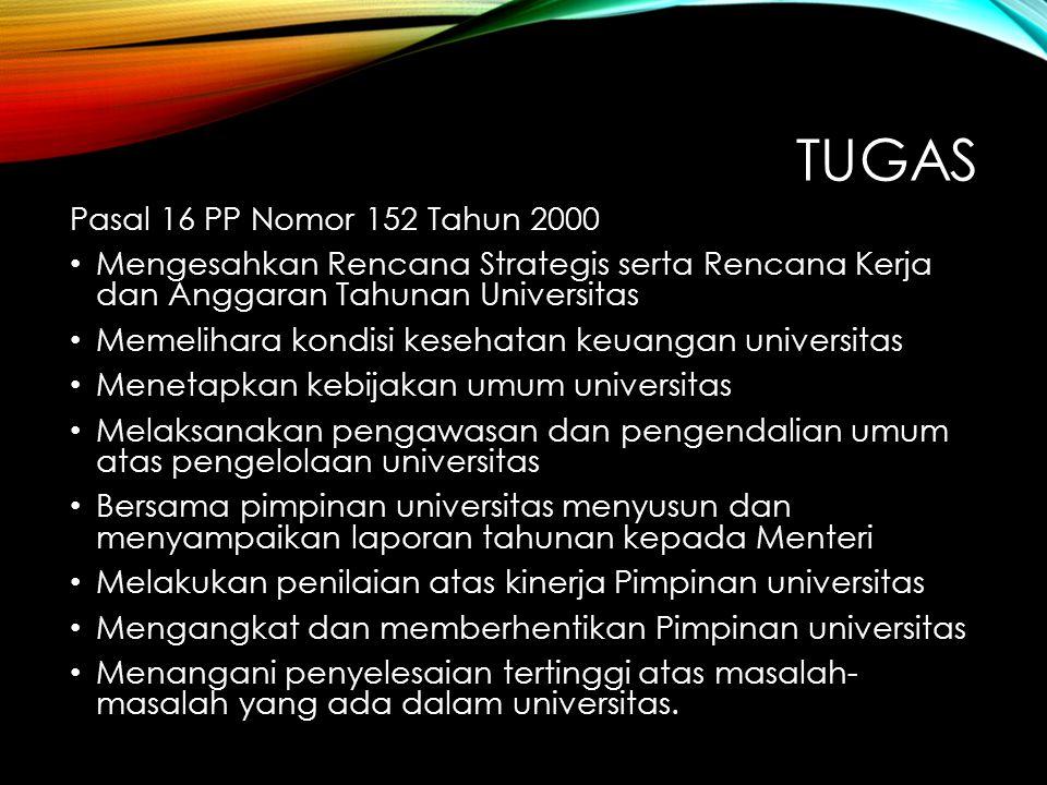 UNSUR Perwakilan dari Menteri (bidang pendidikan) Senat Akademik Universitas (SAU) Rektor Masyarakat Pengusaha Karyawan Universitas Mahasiswa