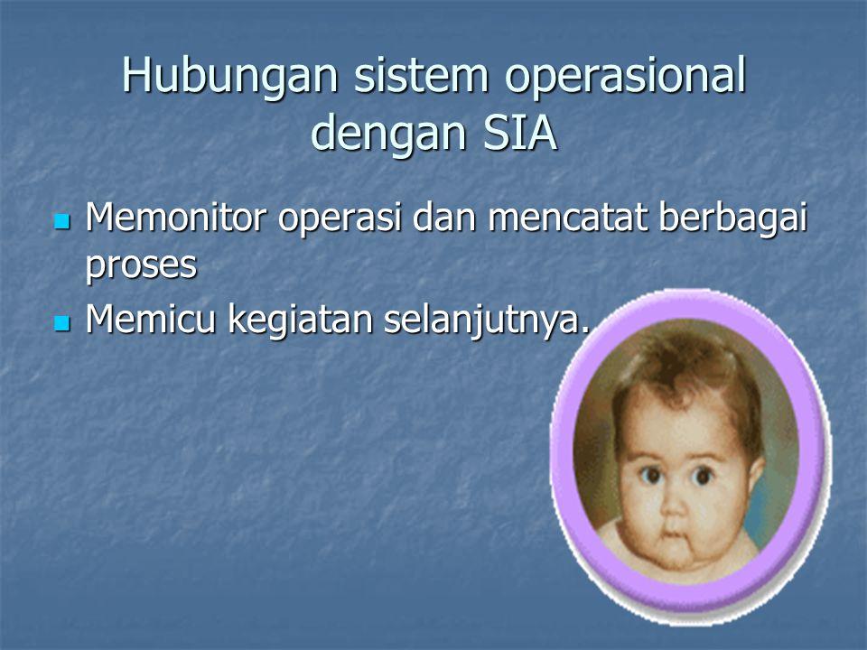 Hubungan sistem operasional dengan SIA Memonitor operasi dan mencatat berbagai proses Memonitor operasi dan mencatat berbagai proses Memicu kegiatan selanjutnya.