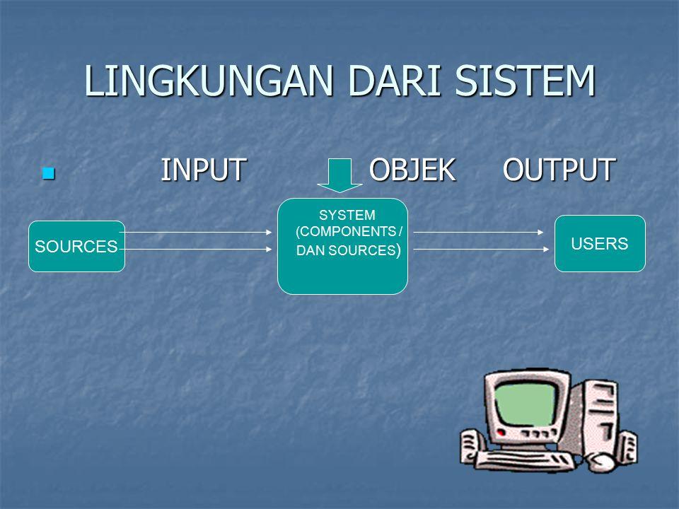 LINGKUNGAN DARI SISTEM INPUT OBJEK OUTPUT INPUT OBJEK OUTPUT SOURCES USERS SYSTEM (COMPONENTS / DAN SOURCES )