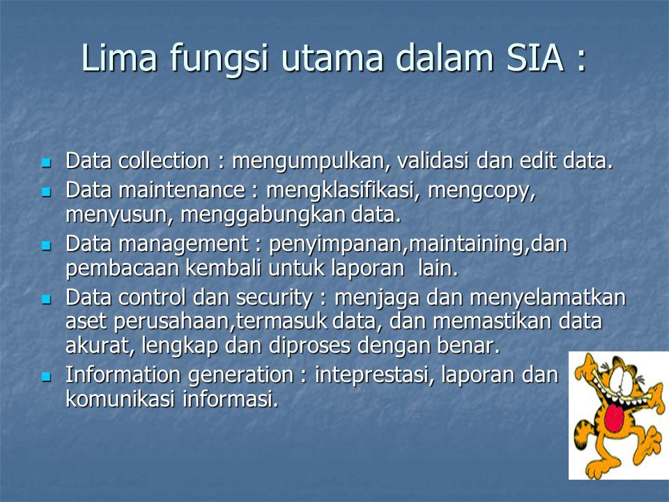 Lima fungsi utama dalam SIA : Data collection : mengumpulkan, validasi dan edit data.