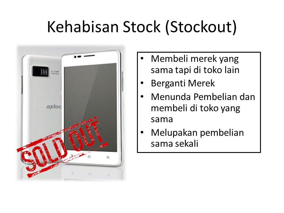 Kehabisan Stock (Stockout) Membeli merek yang sama tapi di toko lain Berganti Merek Menunda Pembelian dan membeli di toko yang sama Melupakan pembelia