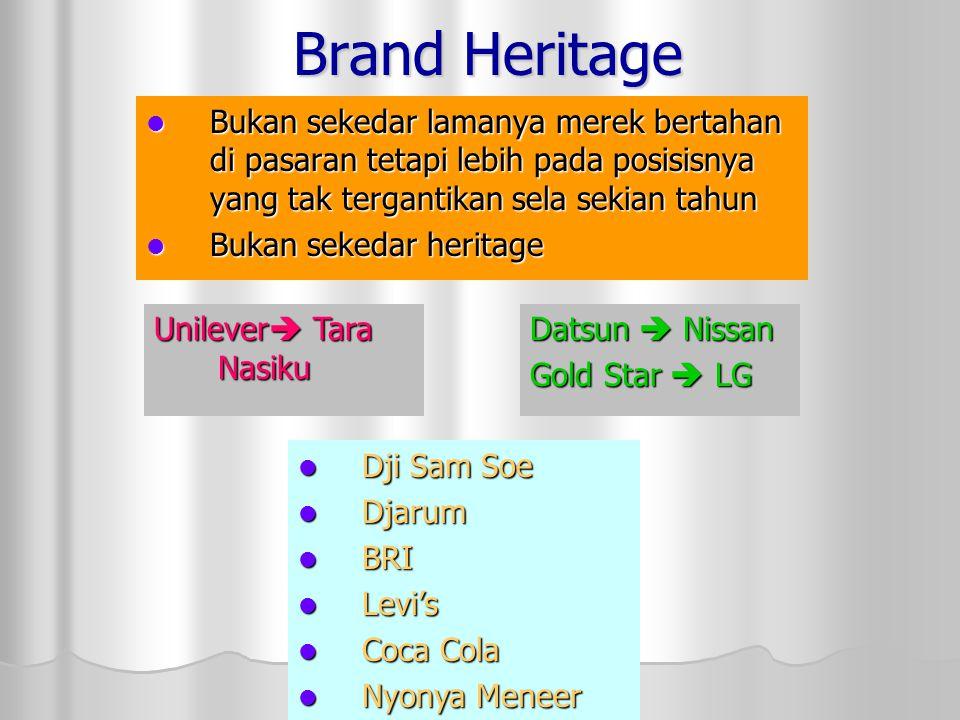 Brand Heritage Bukan sekedar lamanya merek bertahan di pasaran tetapi lebih pada posisisnya yang tak tergantikan sela sekian tahun Bukan sekedar laman