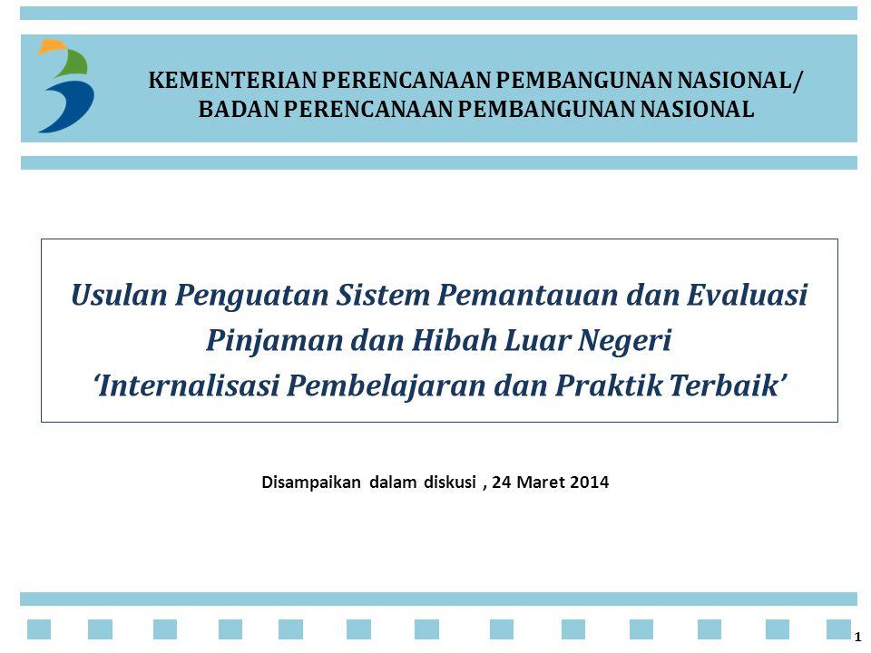 PerencanaanImplementasiMonevFeedback Siklus Proyek PHLN dan Dasar Hukum Pemantauan dan Evaluasi PP No.