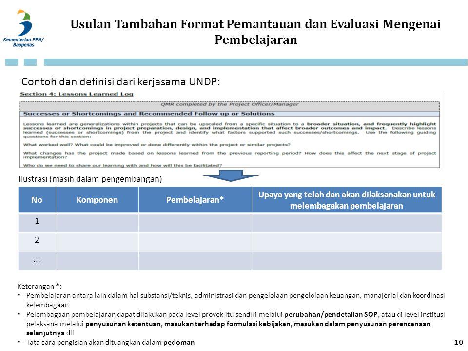 Usulan Tambahan Format Pemantauan dan Evaluasi Mengenai Pembelajaran Contoh dan definisi dari kerjasama UNDP: NoKomponenPembelajaran* Upaya yang telah